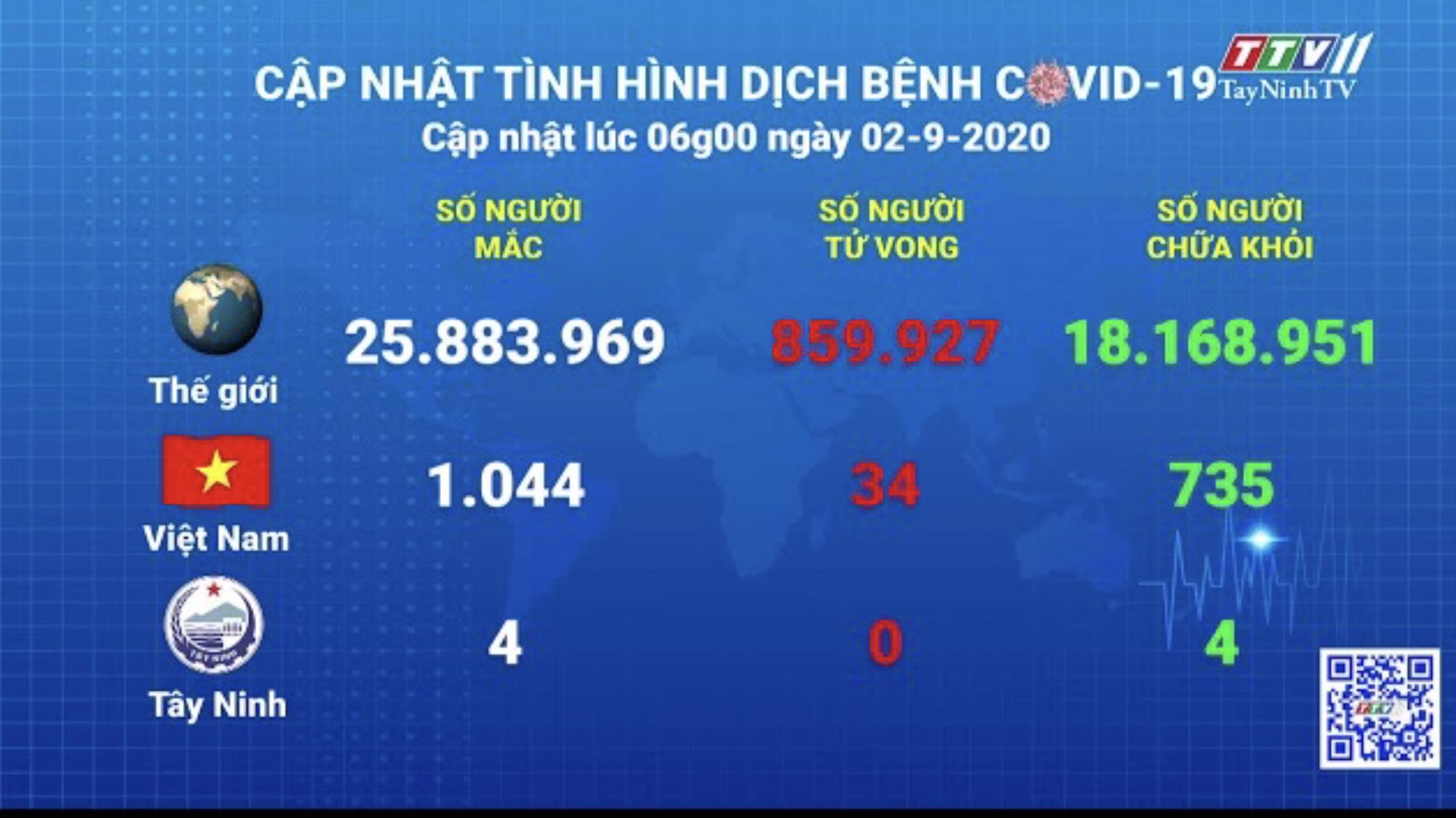 Cập nhật tình hình Covid-19 vào lúc 06 giờ 02-9-2020 | Thông tin dịch Covid-19 | TayNinhTV