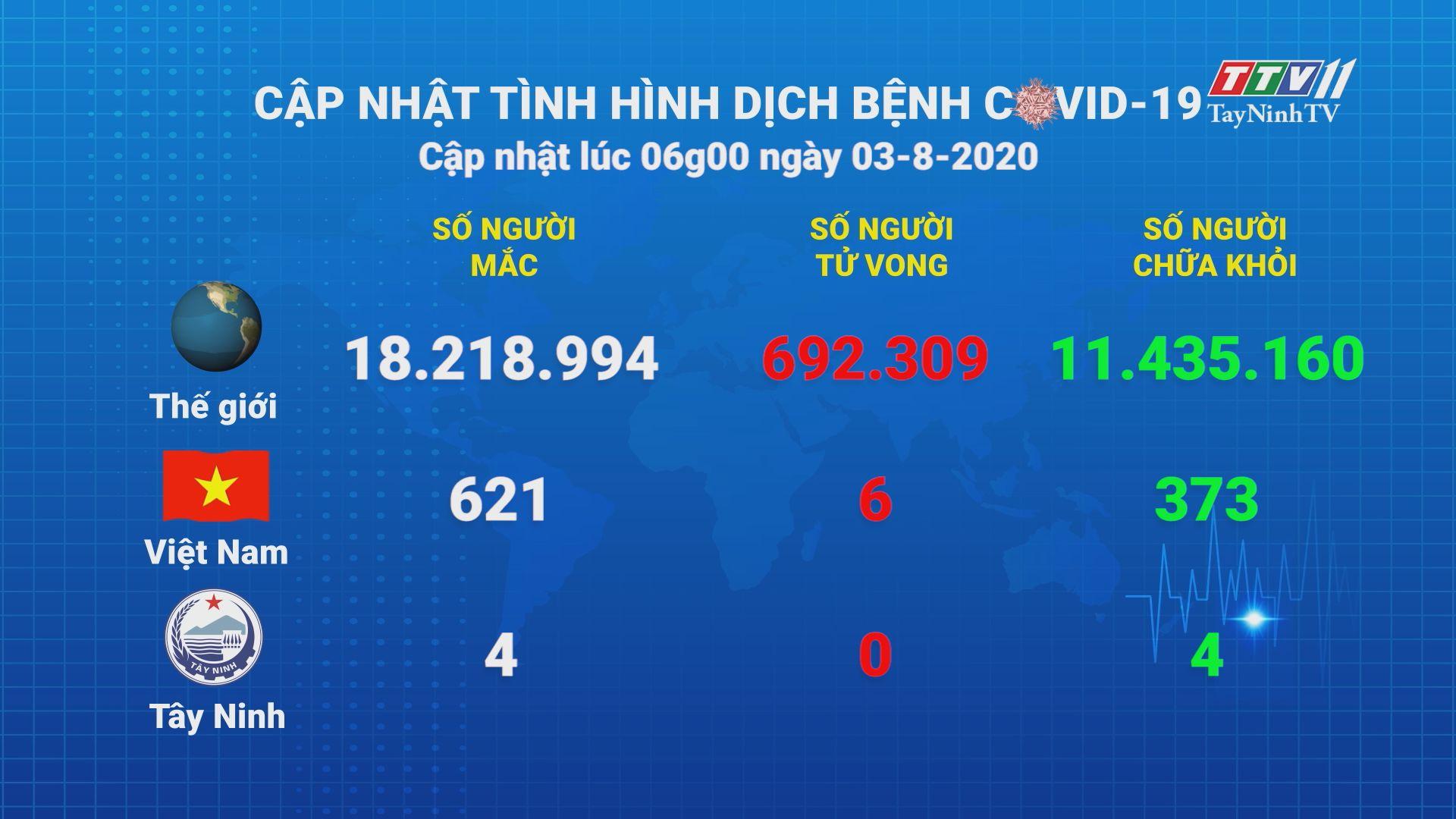 Cập nhật tình hình Covid-19 vào lúc 6 giờ 03-8-2020 | Thông tin dịch Covid-19 | TayNinhTV