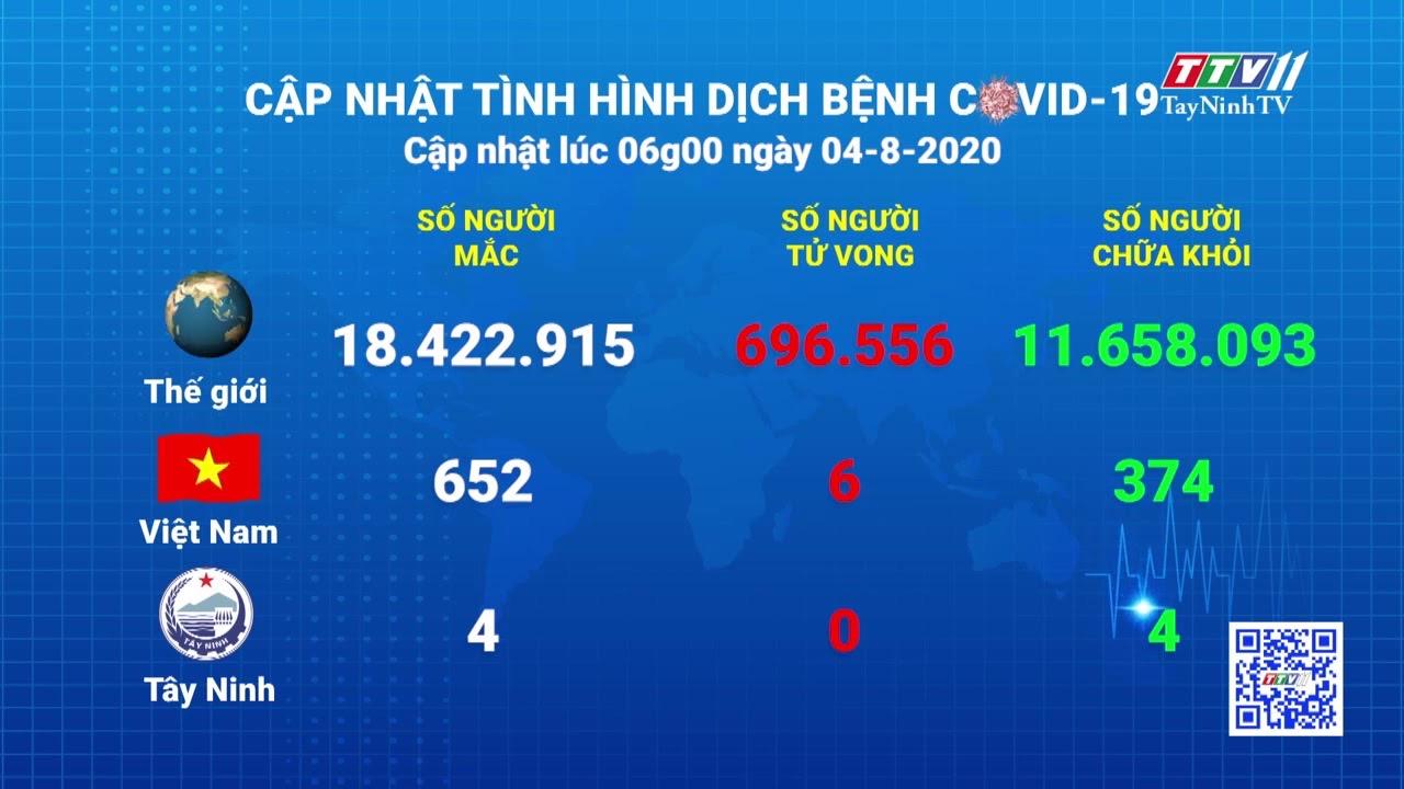Cập nhật tình hình Covid-19 vào lúc 6 giờ 04-8-2020 | Thông tin dịch Covid-19 | TayNinhTV
