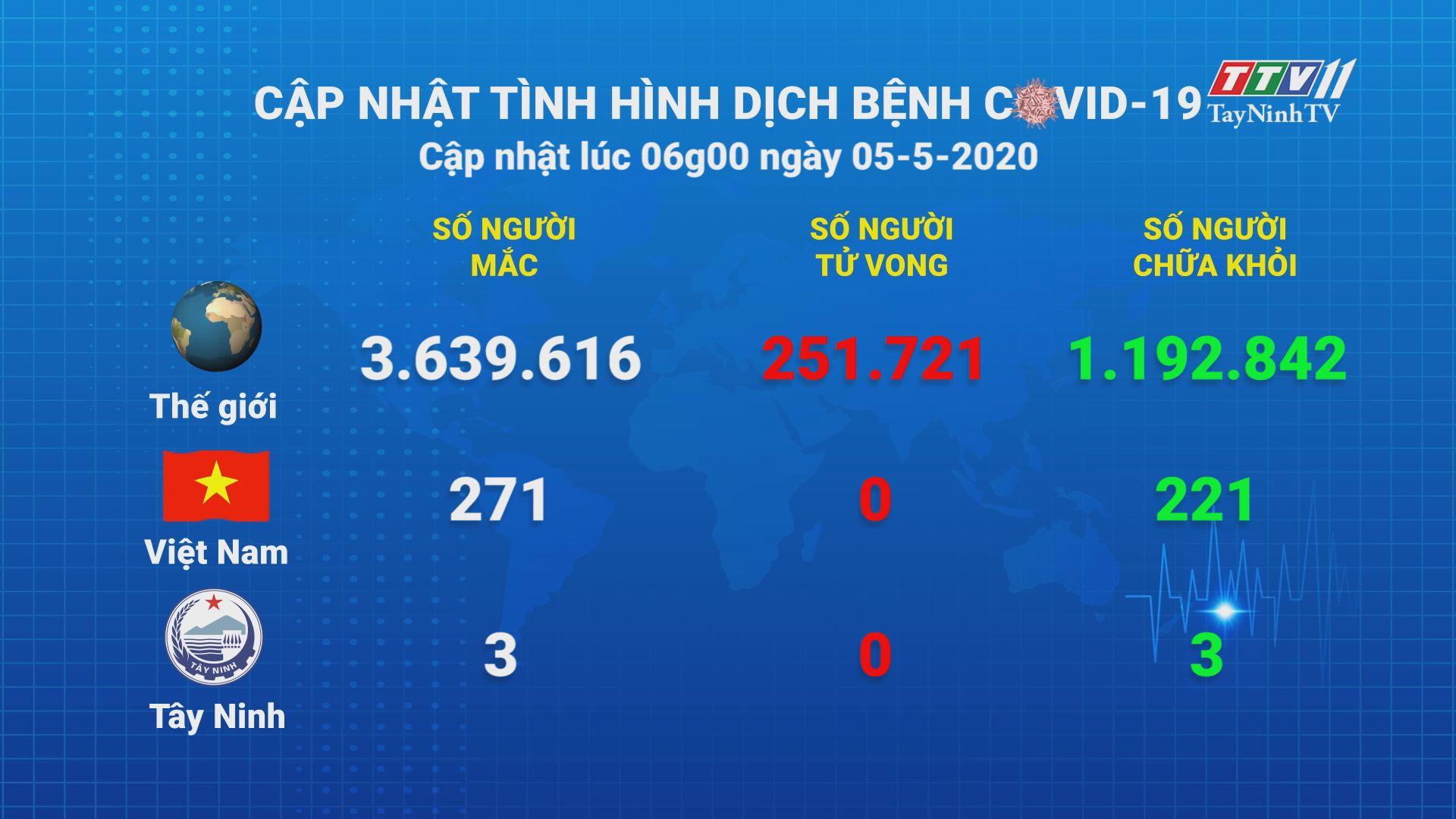 Cập nhật tình hình Covid-19 vào lúc 06 giờ 05-5-2020 | Thông tin dịch Covid-19 | TayNinhTV