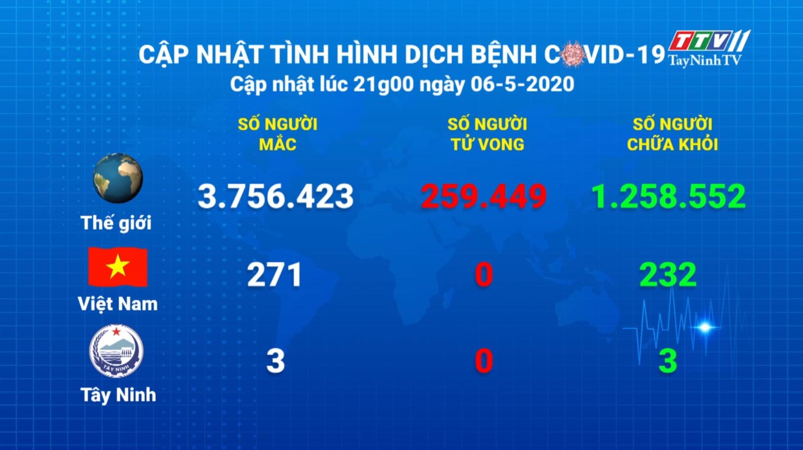 Cập nhật tình hình Covid-19 vào lúc 21 giờ 06-5-2020 | Thông tin dịch Covid-19 | TayNinhTV