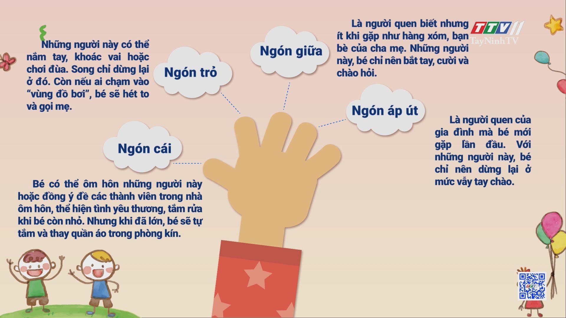 Những quy tắc giúp trẻ phòng, chống xâm hại | TRANG TUỔI THƠ | TayNinhTV