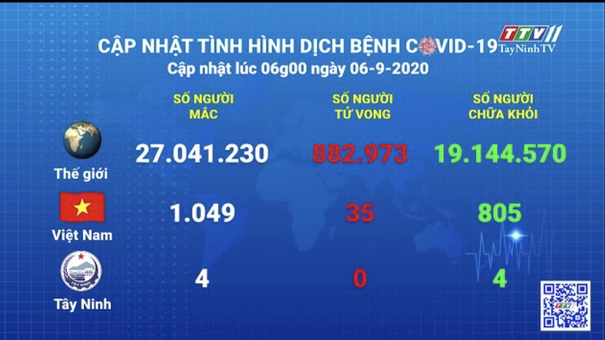 Cập nhật tình hình Covid-19 vào lúc 06 giờ 06-9-2020 | Thông tin dịch Covid-19 | TayNinhTV