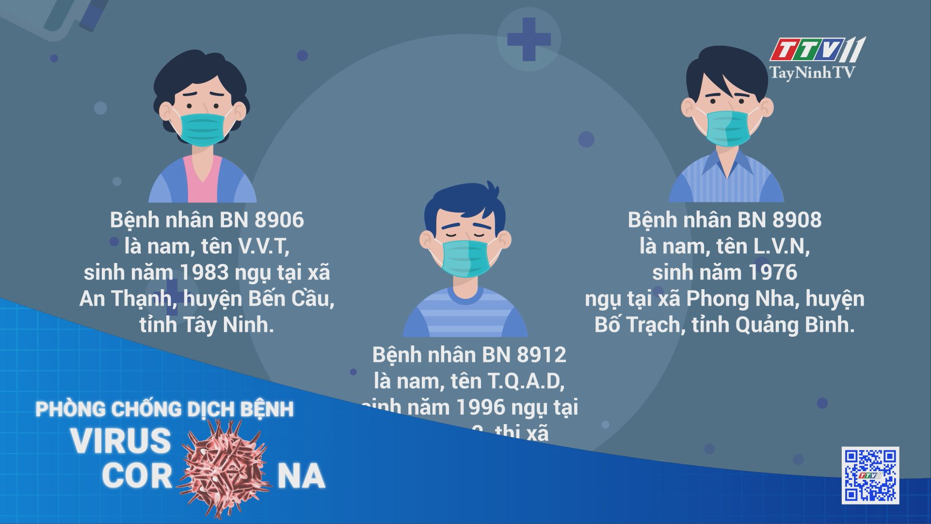 Ngày 07/6 thêm 03 trường hợp nhập cảnh tại Tây Ninh mắc Covid-19 | THÔNG TIN DỊCH CÚM COVID-19 | TayNinhTV