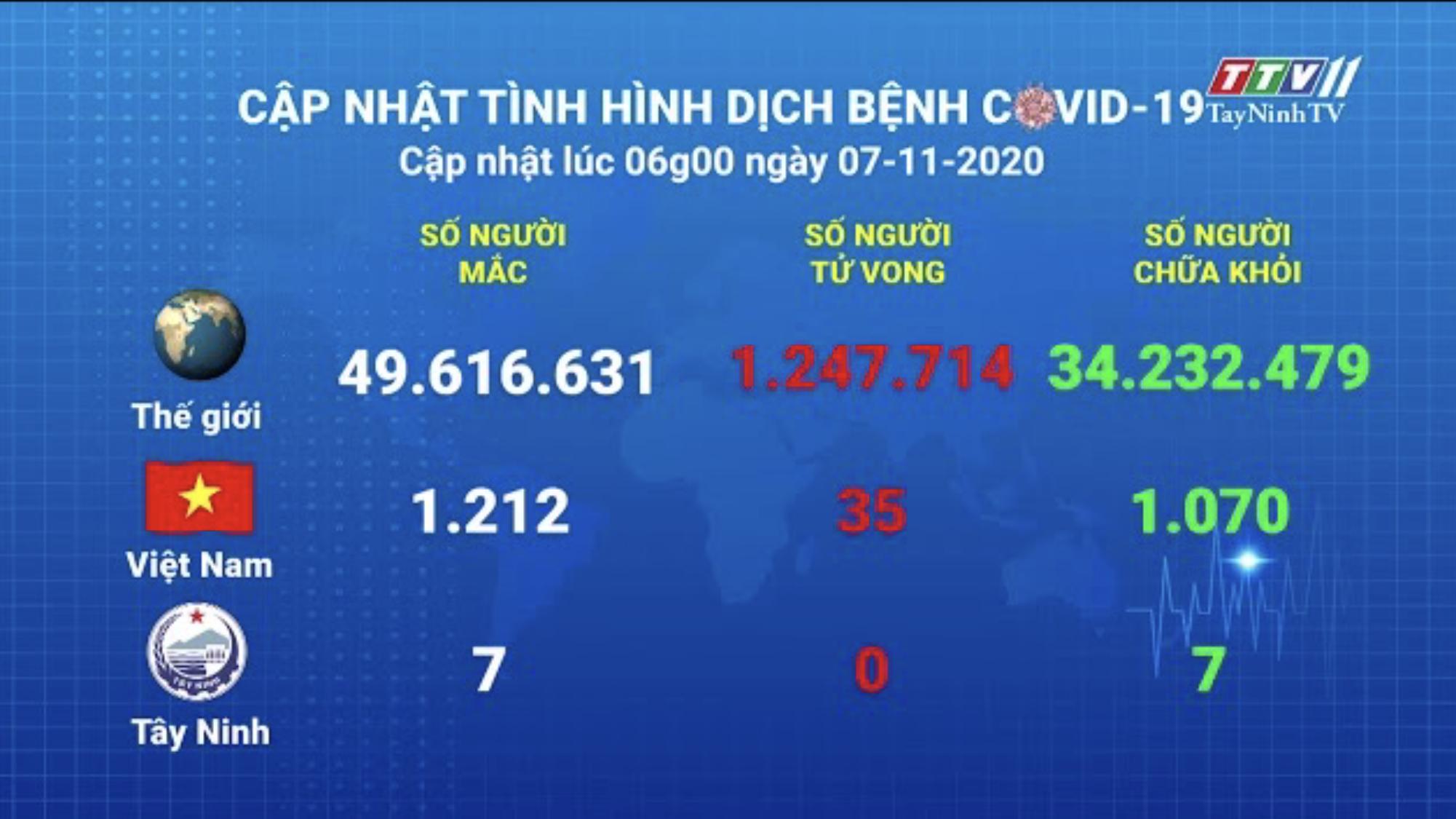 Cập nhật tình hình Covid-19 vào lúc 06 giờ 07-11-2020 | Thông tin dịch Covid-19 | TayNinhTV
