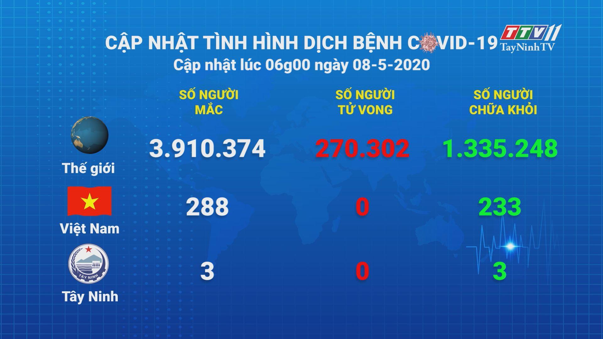 Cập nhật tình hình Covid-19 vào lúc 06 giờ 08-5-2020 | Thông tin dịch Covid-19 | TayNinhTV