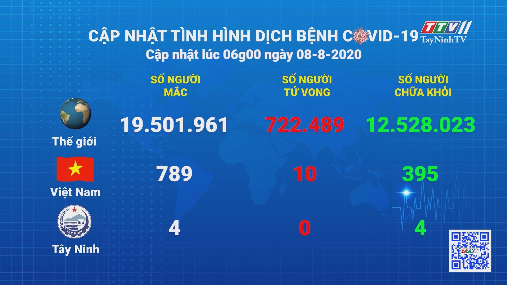 Cập nhật tình hình Covid-19 vào lúc 06 giờ 08-8-2020 | Thông tin dịch Covid-19 | TayNinhTV