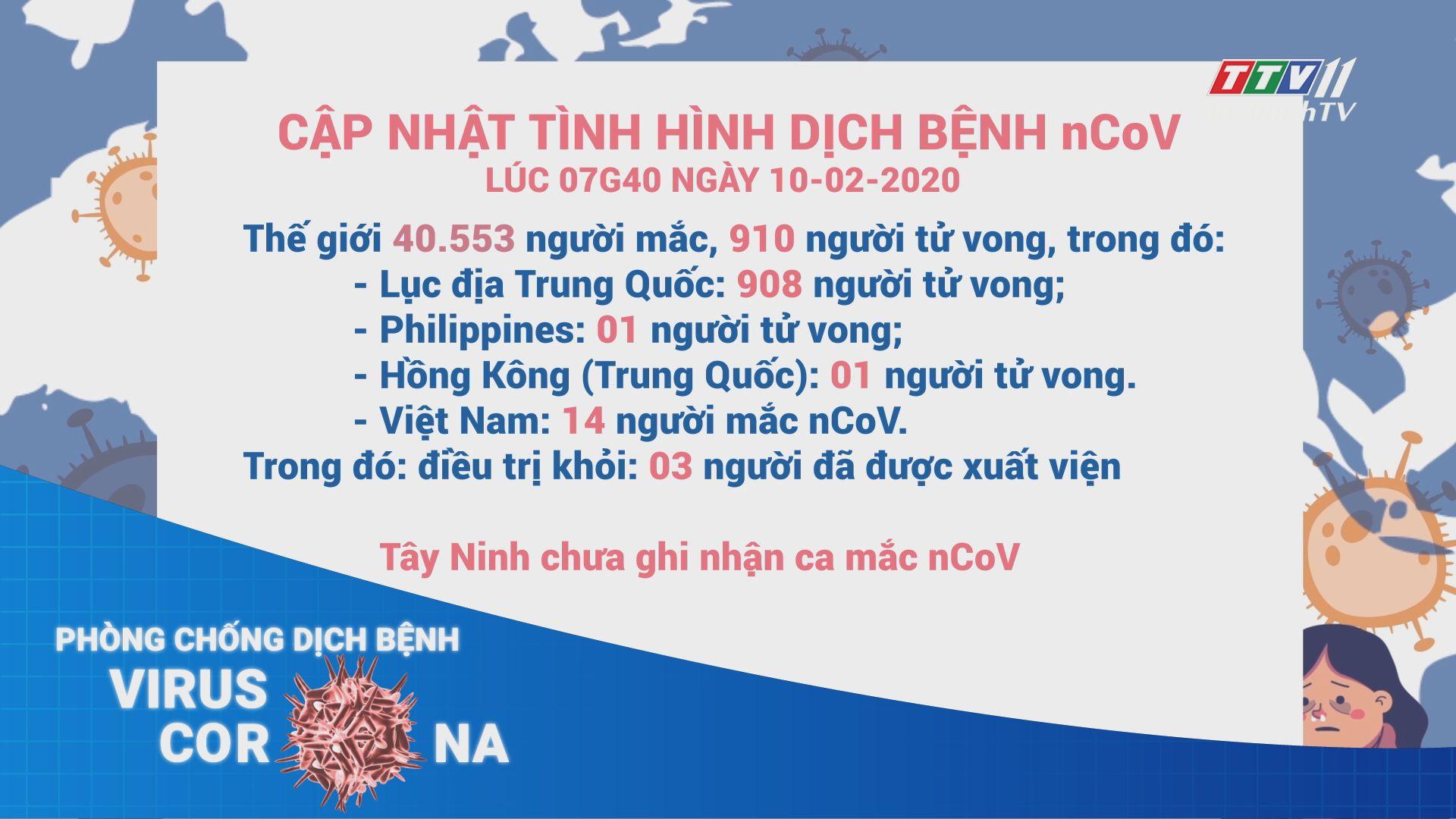 Cập nhật tình hình dịch bệnh viêm đường hô hấp do chủng mới của virus Corona (nCoV) đến 08 giờ ngày 10-02-2020 | TayNinhTV