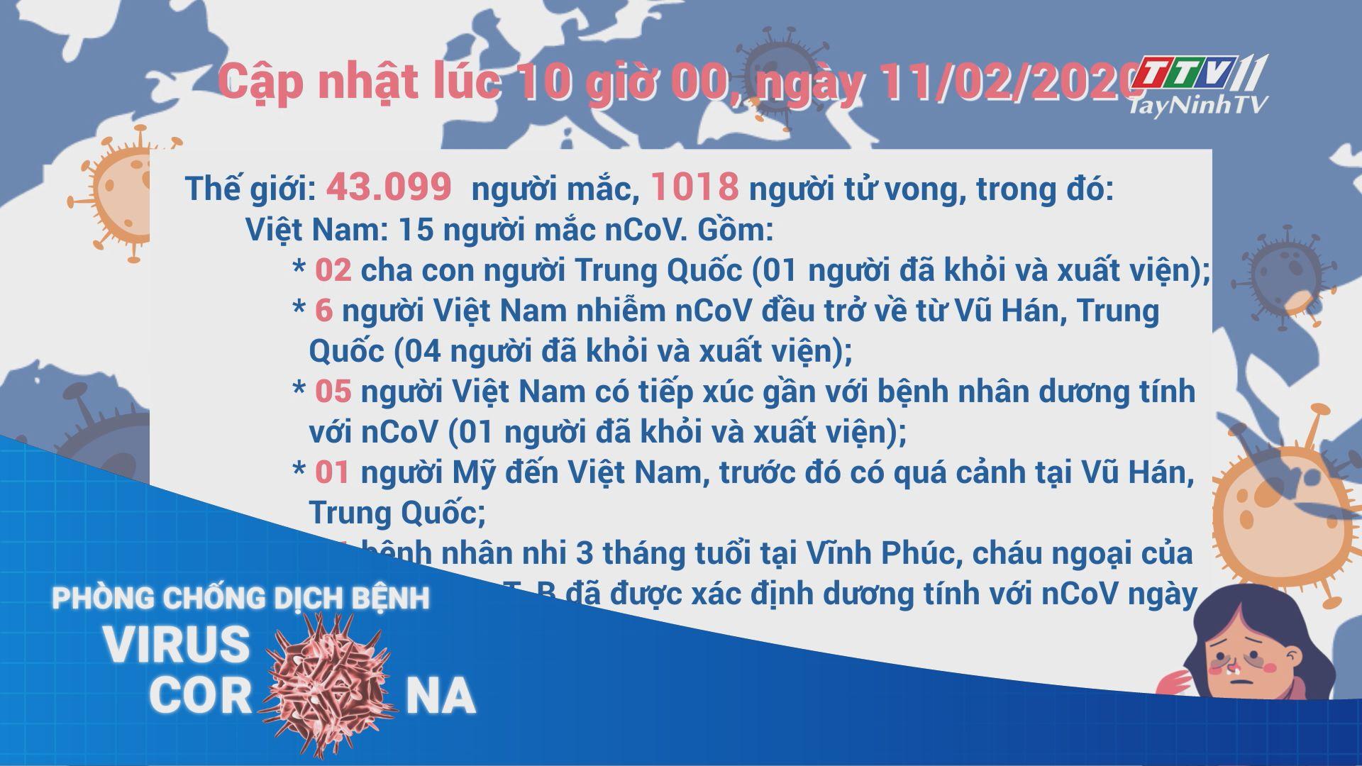 Cập nhật tình hình dịch bệnh do chủng mới của vi rút Corona đến 08 giờ 00, ngày 11/02/2020 | TayNinhTV