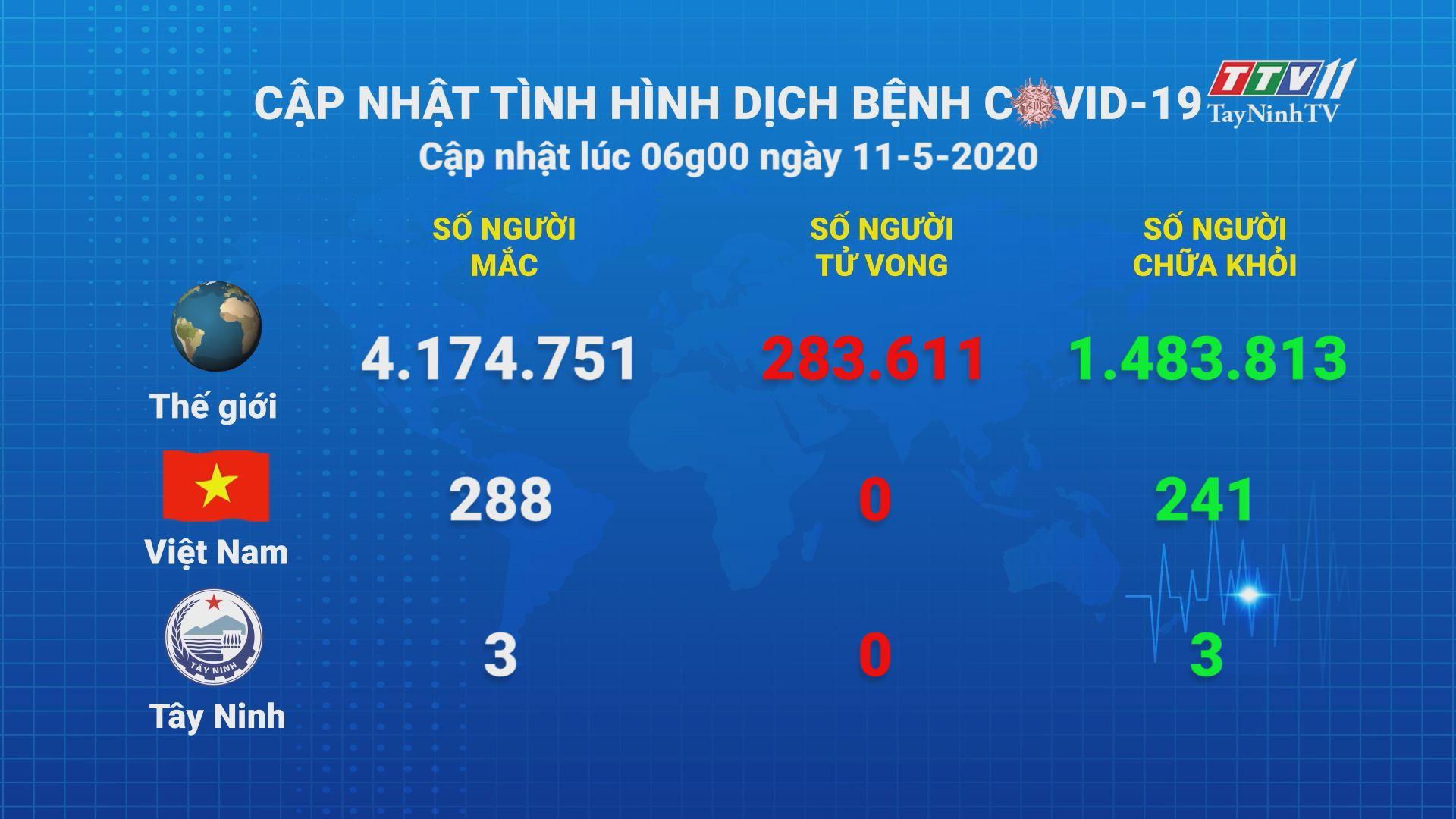 Cập nhật tình hình Covid-19 vào lúc 06 giờ 11-5-2020 | Thông tin dịch Covid-19 | TayNinhTV