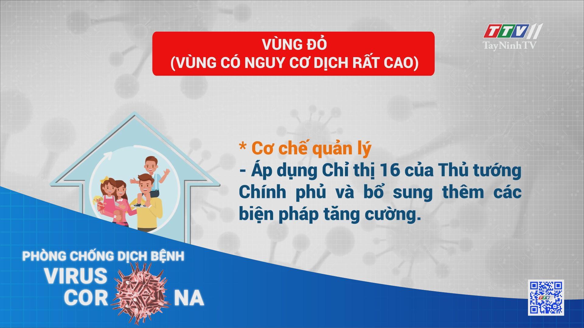 Thay đổi các biện pháp chống dịch theo nguy cơ dịch bệnh | THÔNG TIN DỊCH COVID-19 | TayNinhTV