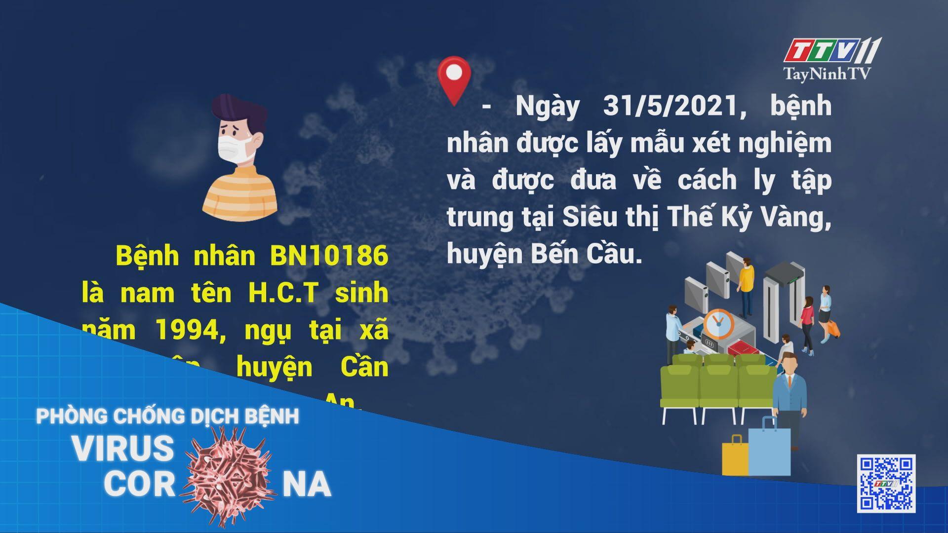 Ngày 12/6, Tây Ninh ghi nhận thêm 1 trường hợp dương tính với Virus SARS-CoV-2 | THÔNG TIN DỊCH CÚM COVID-19 | TayNinhTV