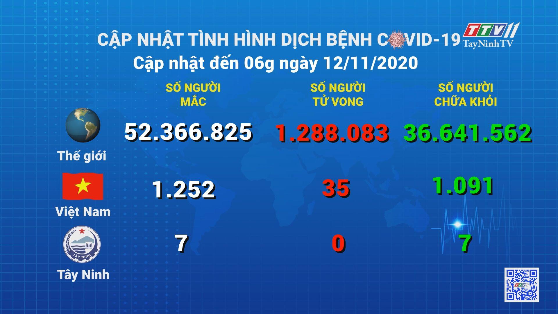 Cập nhật tình hình Covid-19 vào lúc 06 giờ 12-11-2020 | Thông tin dịch Covid-19 | TayNinhTV