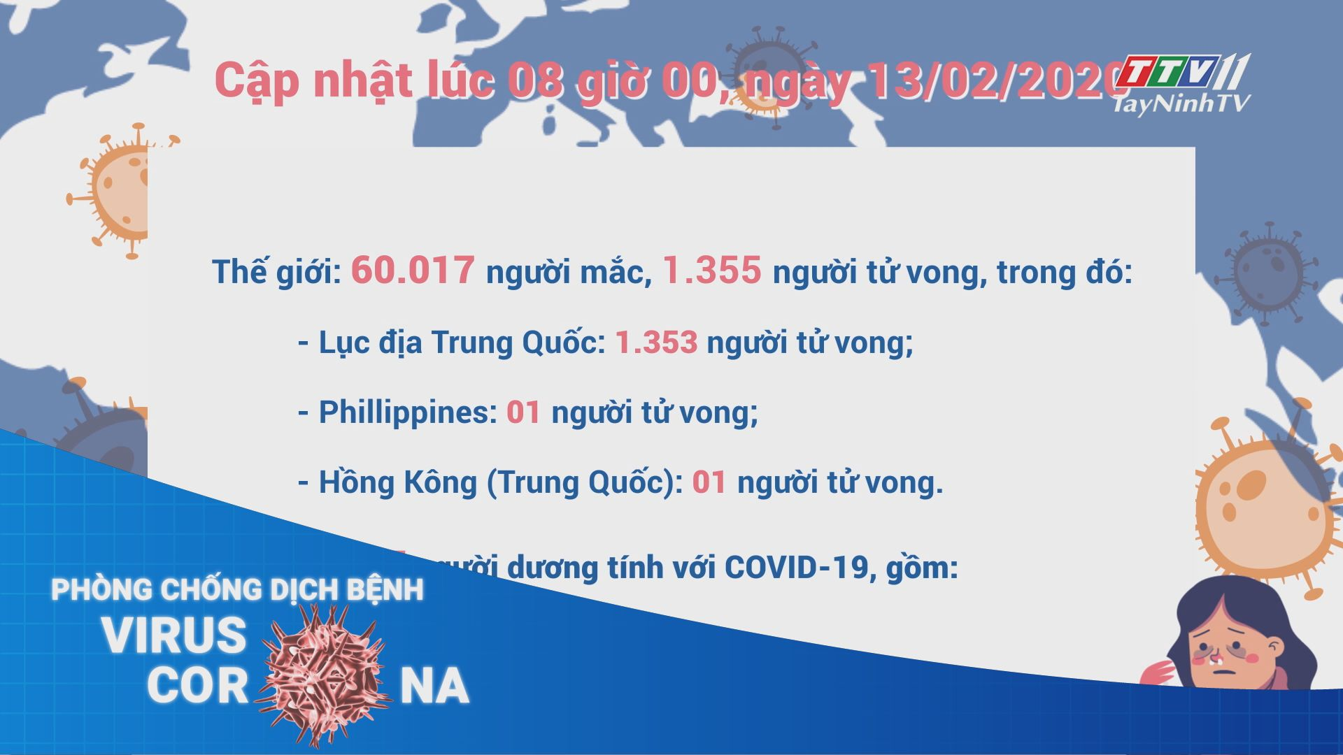 Cập nhật tình hình dịch Covid-19, đến 08 giờ 00, ngày 13/02/2020 | TayNinhTV