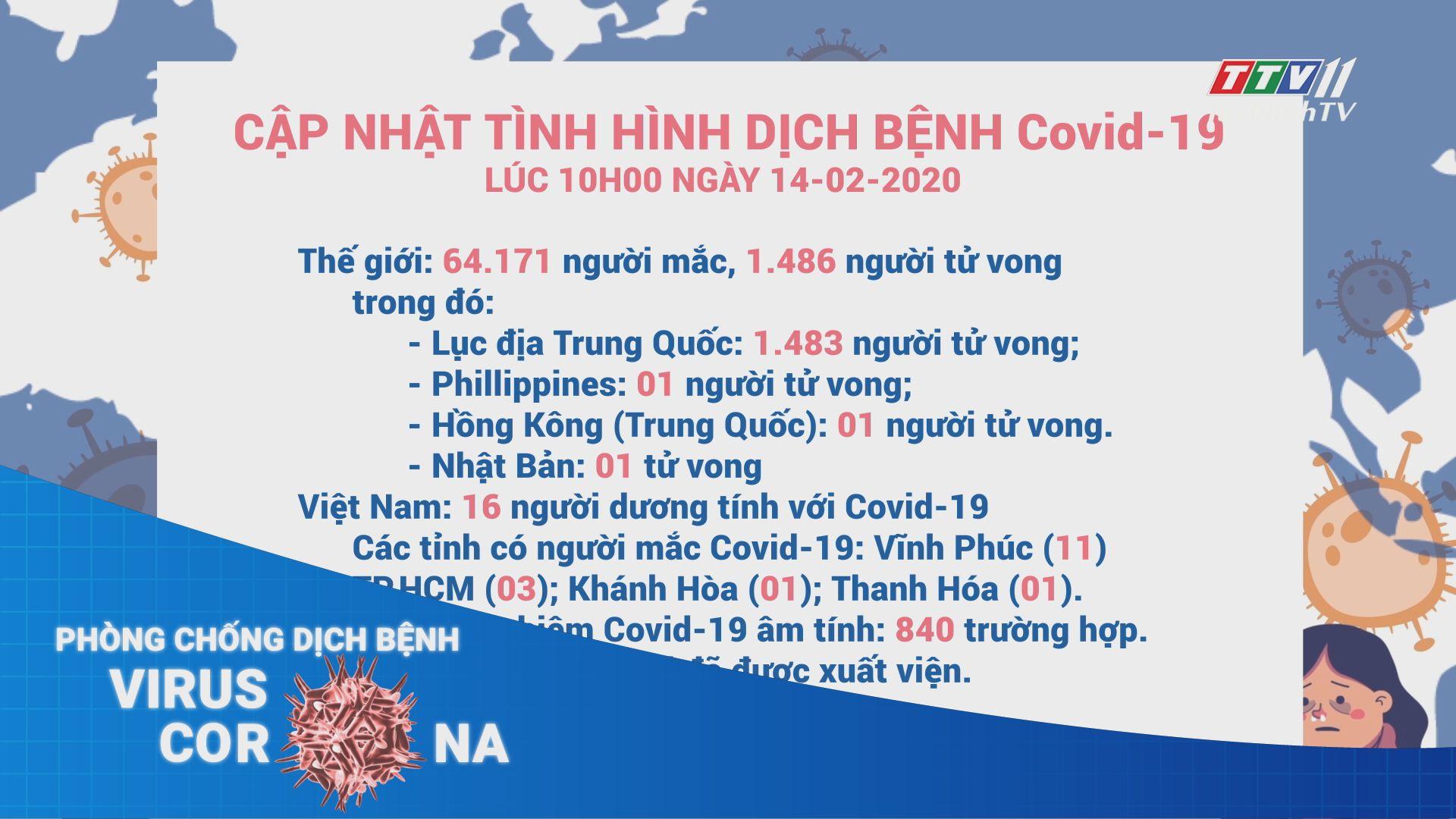 Cập nhật tình hình dịch bệnh viêm phổi cấp do virus Covid-19 đến 10 giờ, ngày 14-02-2020 | TayNinhTV