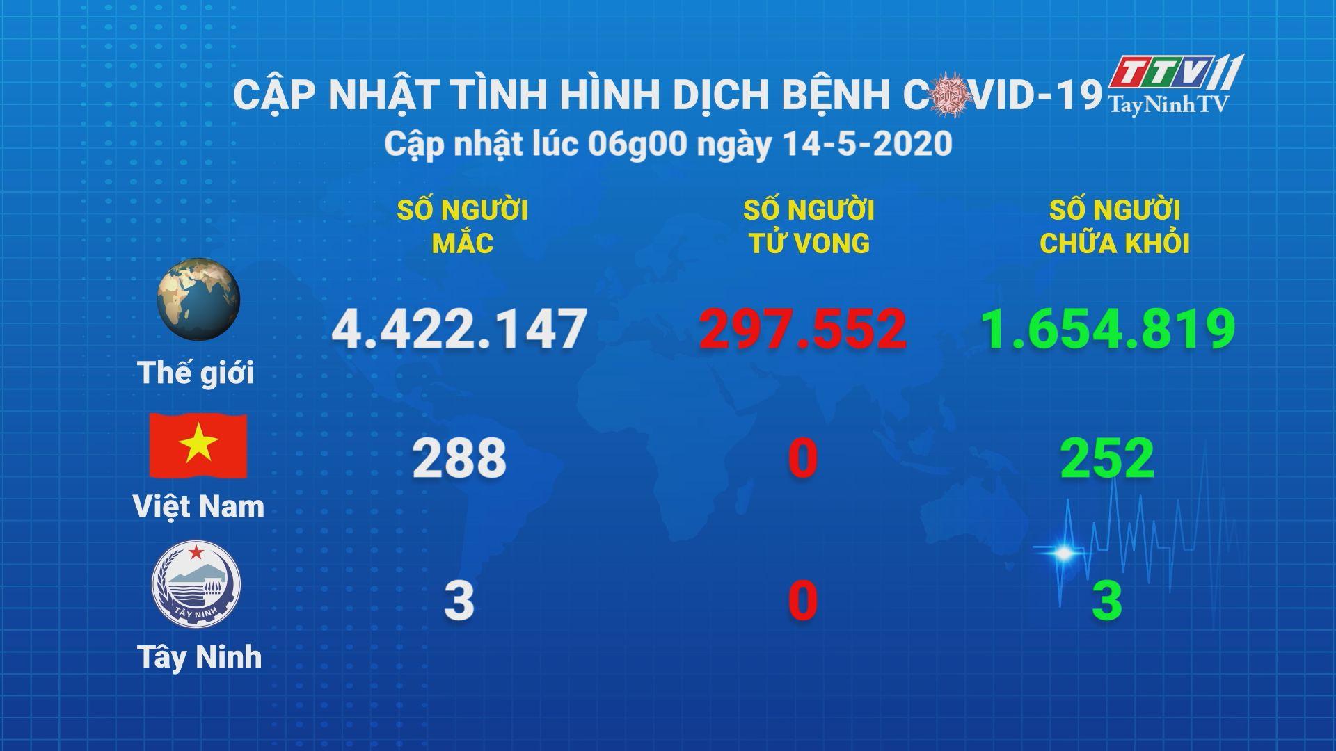 Cập nhật tình hình Covid-19 vào lúc 06 giờ 14-5-2020 | Thông tin dịch Covid-19 | TayNinhTV
