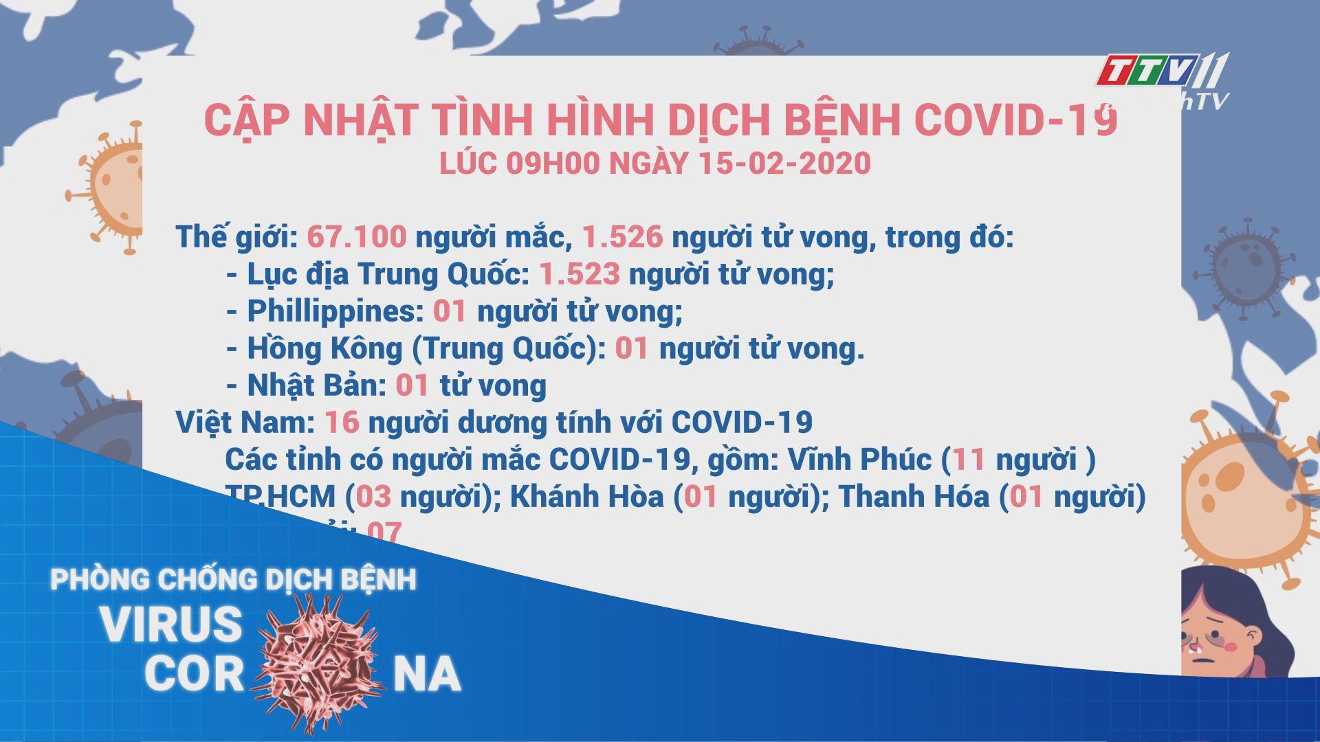 Cập nhật tình hình dịch bệnh do vi rút Corona đến 9 giờ 00, ngày 15/02/2020 | TayNinhTV