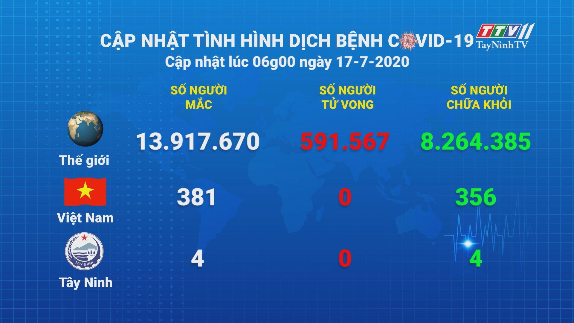 Cập nhật tình hình Covid-19 vào lúc 06 giờ 17-7-2020 | Thông tin dịch Covid-19 | TayNinhTV