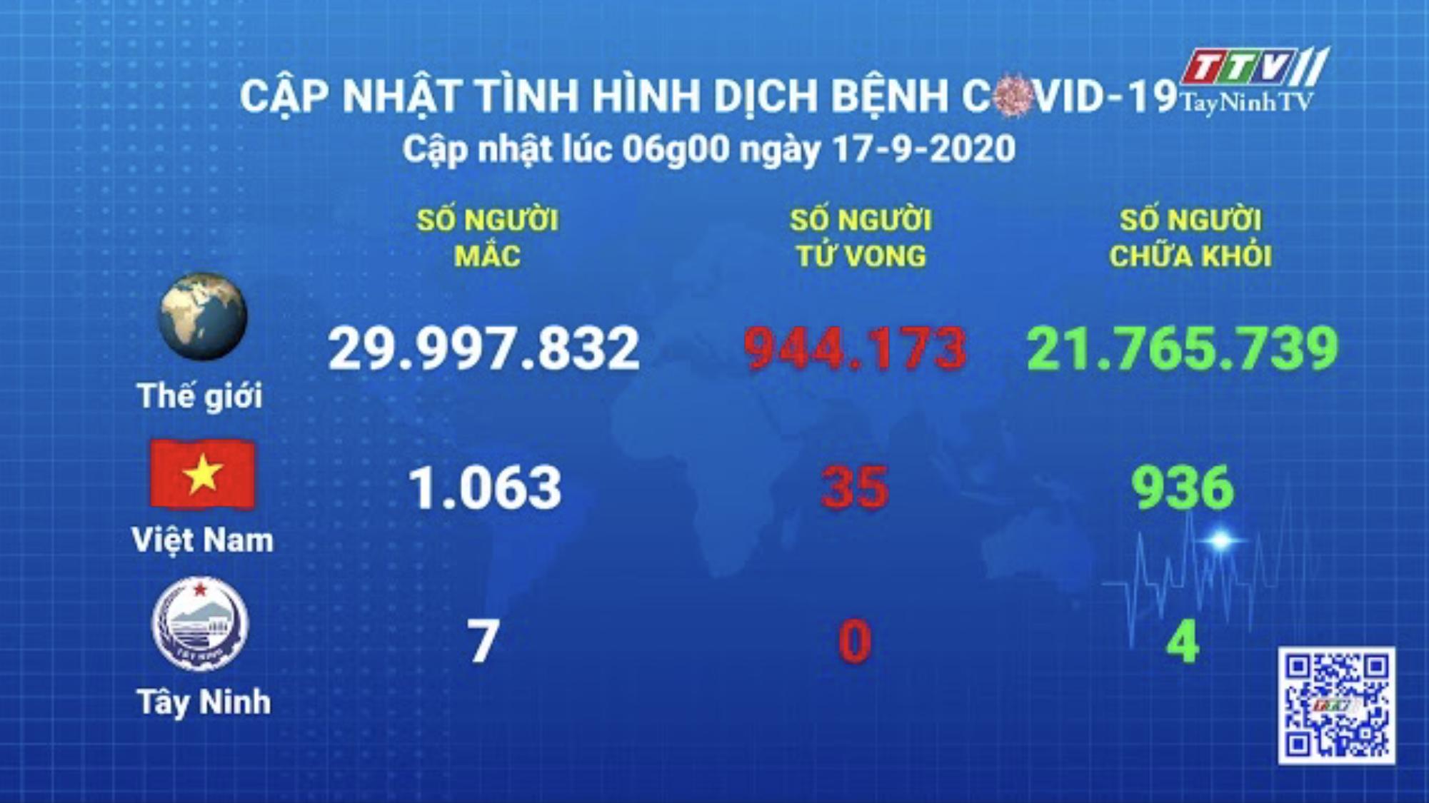 Cập nhật tình hình Covid-19 vào lúc 06 giờ 17-9-2020 | Thông tin dịch Covid-19 | TayNinhTV