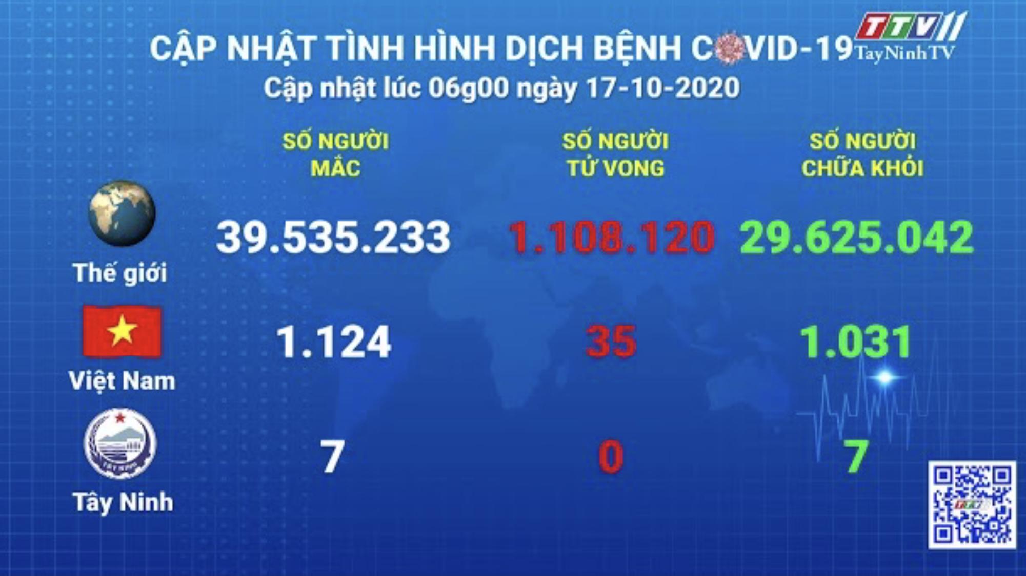 Cập nhật tình hình Covid-19 vào lúc 6 giờ 17-10-2020 | Thông tin dịch Covid-19 | TayNinhTV