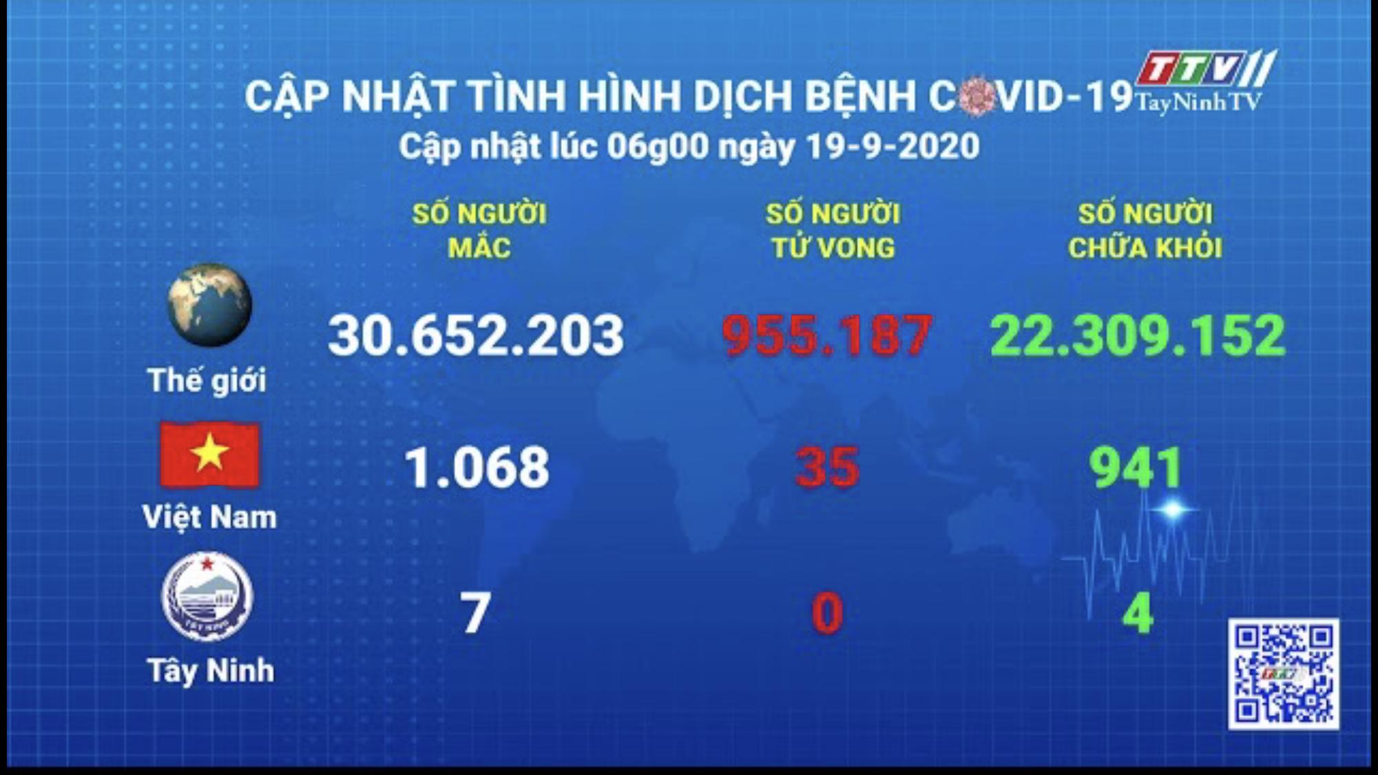 Cập nhật tình hình Covid-19 vào lúc 06 giờ 19-9-2020 | Thông tin dịch Covid-19 | TayNinhTV