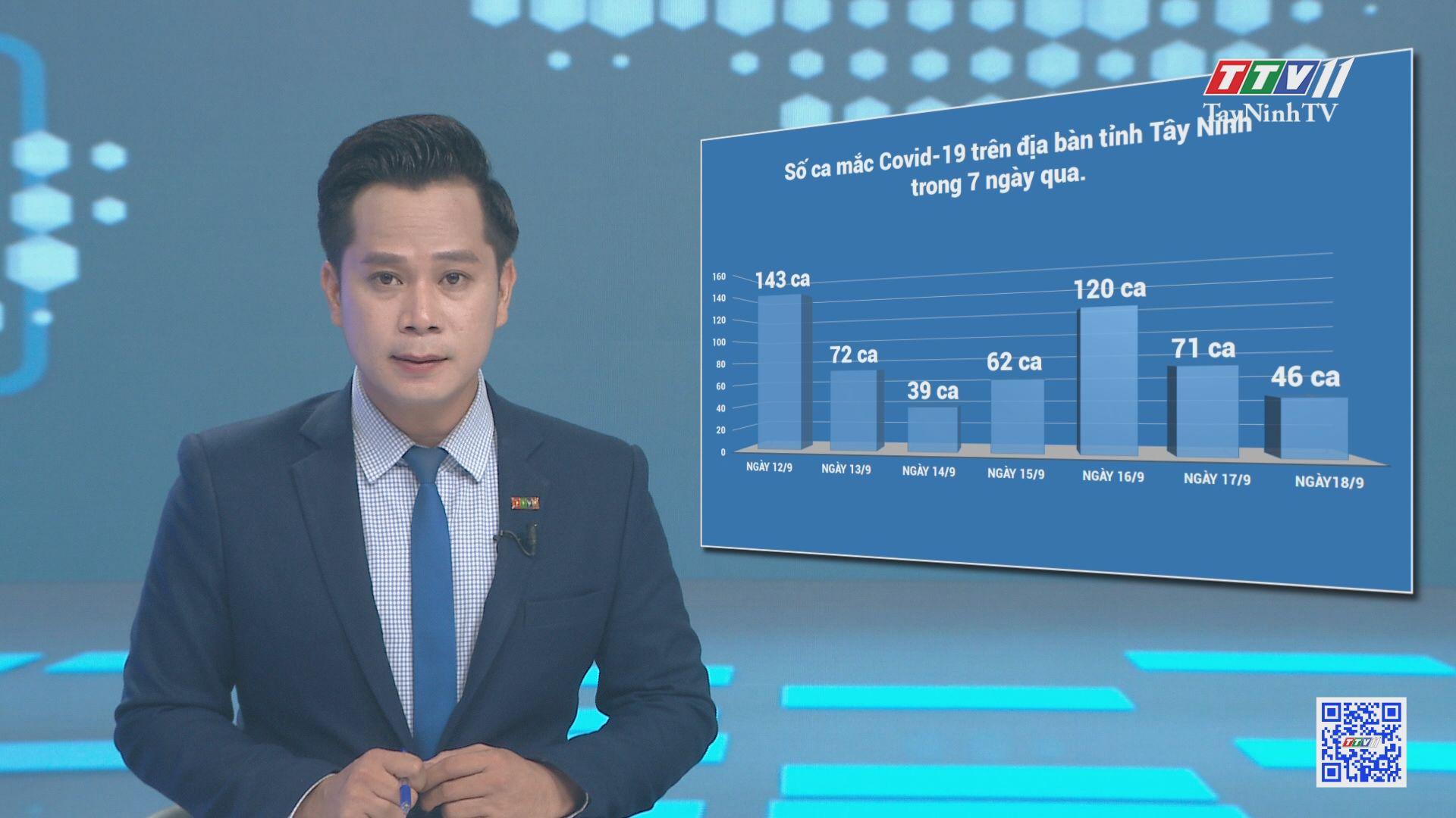 Phân tích tình hình dịch Covid-19 tuần qua (từ 12/9 đến 18/9/2021) | TayNinhTV