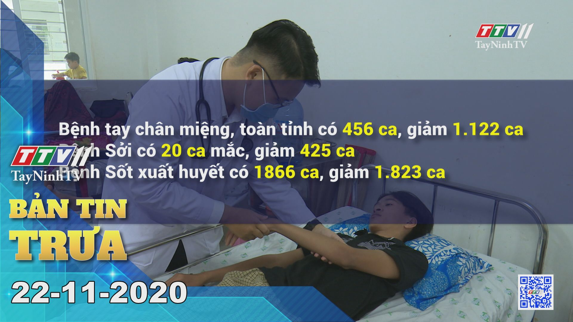 Bản tin trưa 22-11-2020 | Tin tức hôm nay | TayNinhTV