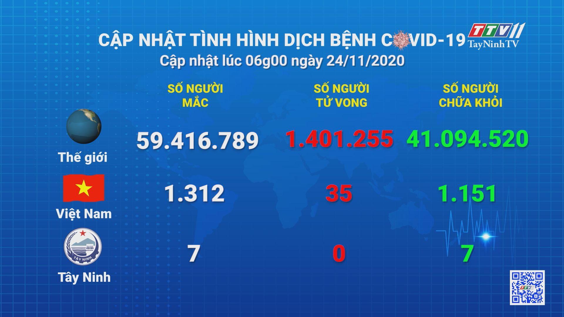 Cập nhật tình hình Covid-19 vào lúc 06 giờ 24-11-2020 | Thông tin dịch Covid-19 | TayNinhTV