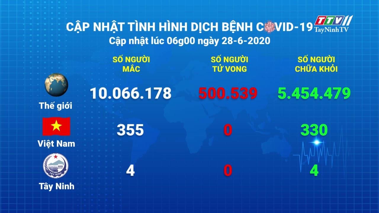 Cập nhật tình hình Covid-19 vào lúc 06 giờ 28-6-2020 | Thông tin dịch Covid-19 | TayNinhTV