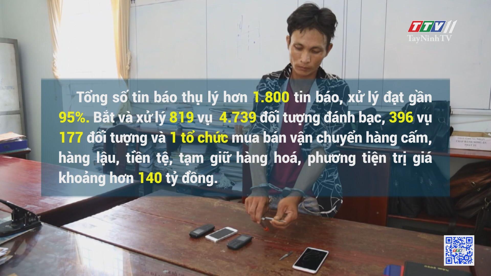 Công an Tây Ninh tổ chức tổng kết năm 2020   AN NINH TÂY NINH   TayNinhTV