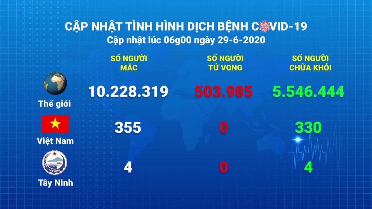 Cập nhật tình hình Covid-19 vào lúc 6 giờ 29-6-2020 | Thông tin dịch Covid-19 | TayNinhTV