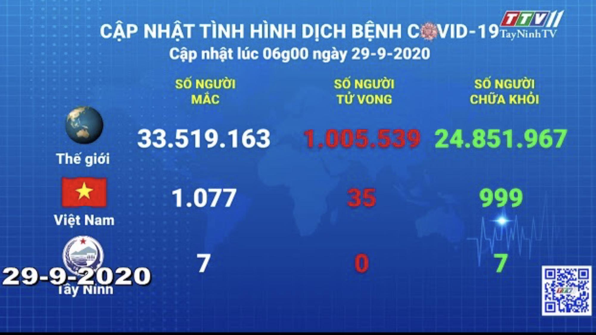 Cập nhật tình hình Covid-19 vào lúc 06 giờ 29-9-2020 | Thông tin dịch Covid-19 | TayNinhTV