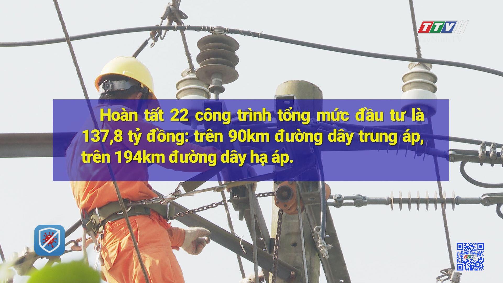 Hiệu quả công tác đầu tư xây dựng và sửa chữa lưới điện 2020 | ĐIỆN VÀ CUỘC SỐNG | TayNinhTV