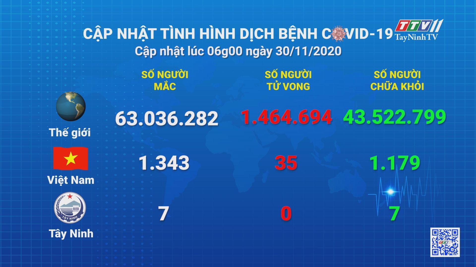 Cập nhật tình hình Covid-19 vào lúc 06 giờ 30-11-2020 | Thông tin dịch Covid-19 | TayNinhTV