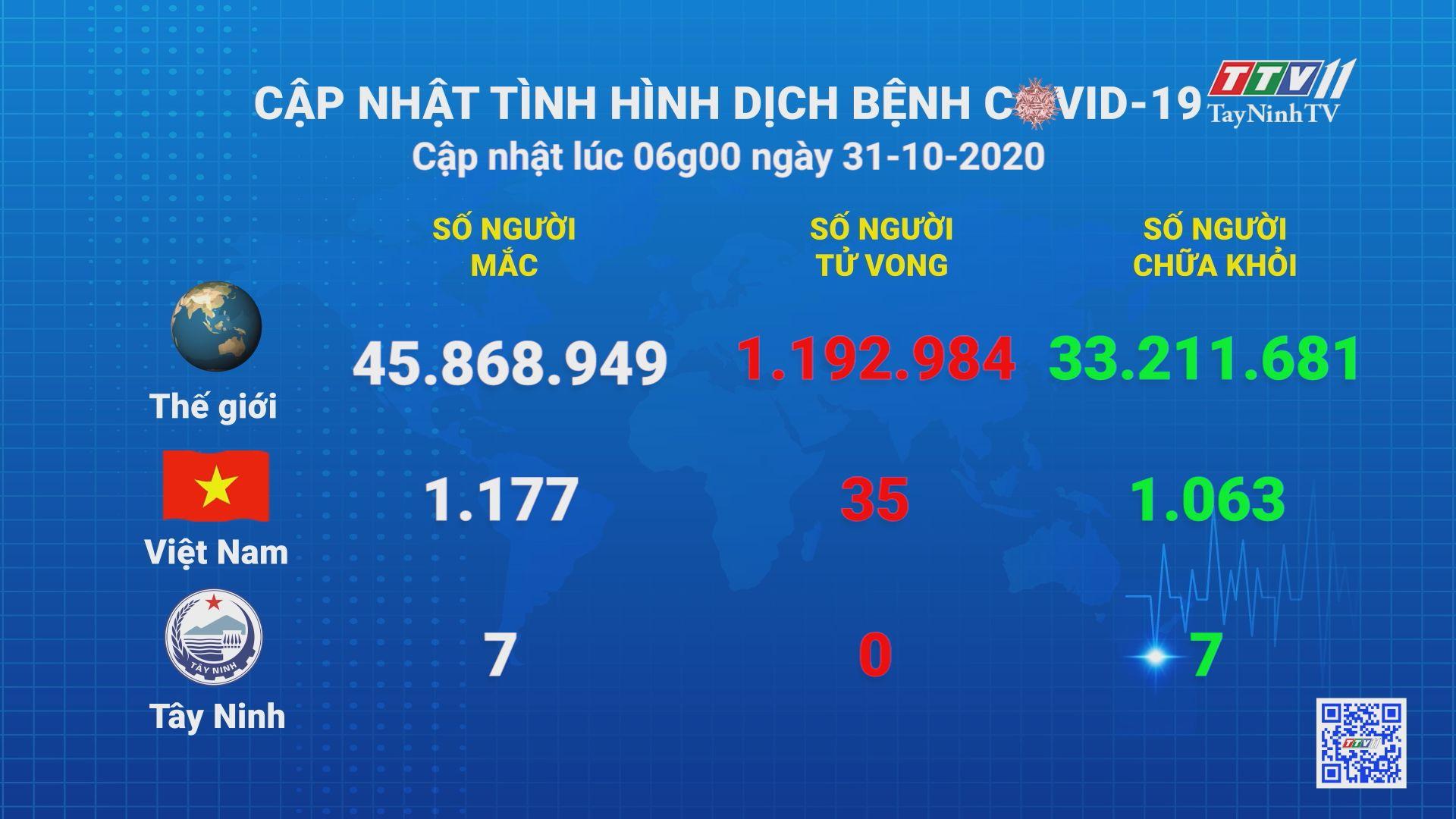 Cập nhật tình hình Covid-19 vào lúc 06 giờ 31-10-2020 | Thông tin dịch Covid-19 | TayNinhT